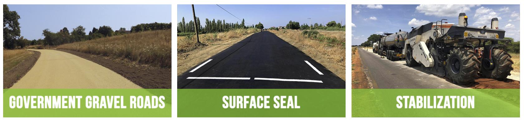 Gravel Road Solutions